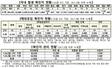 (1/25)코로나19 신규 확진 437명…대전 폭발적 발생