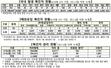 (4/19)코로나19 신규 확진자 532명-1차 접종자 151만 7390명